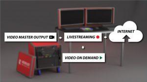 Livestreaming service priser 6