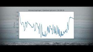 klimaaendringer-i-groenland-film2-graf