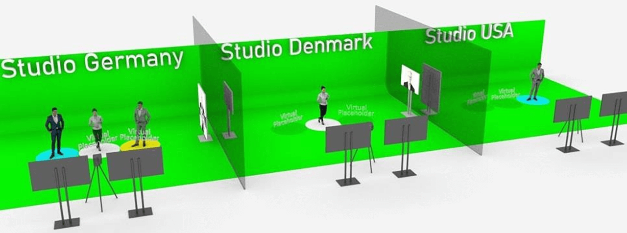 Remote production from green screen studios on 3 locations
